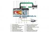 Схема Webasto Thermo Top Evo Start дизель 12 Вольт